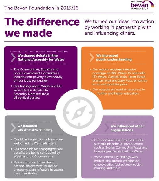 difference-we-made-2016